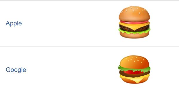 Το ερώτημα του Σαββατοκύριακου στο twitter αφορούσε το αν η Google τοποθετεί λάθος το τυρί στο burger emoji