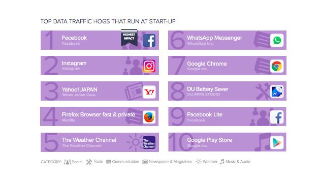 data-traffic1