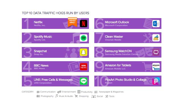 data-traffic2