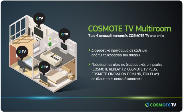 COSMOTE-TV-MULTIROOM