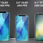 three new iPhone X-like devices