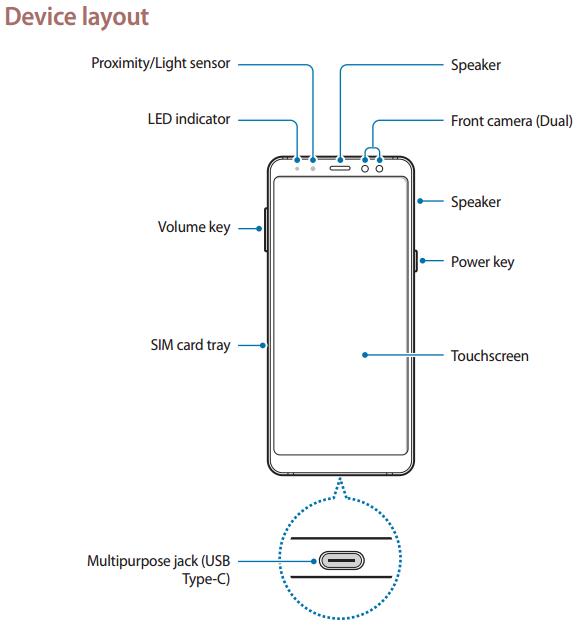 Samsung-Galaxy-A8-2018-layout