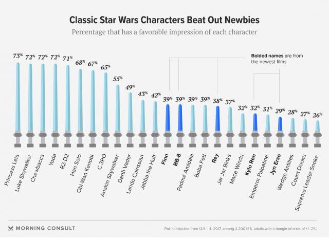 starwars-characters