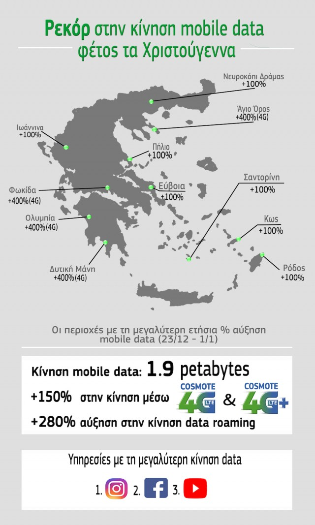 Infographic COSMOTE mobile data_Christmas 2017