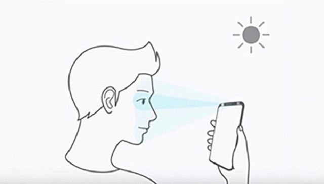 Samsung-Galaxy-S9-Intelligent Scan Biometrics