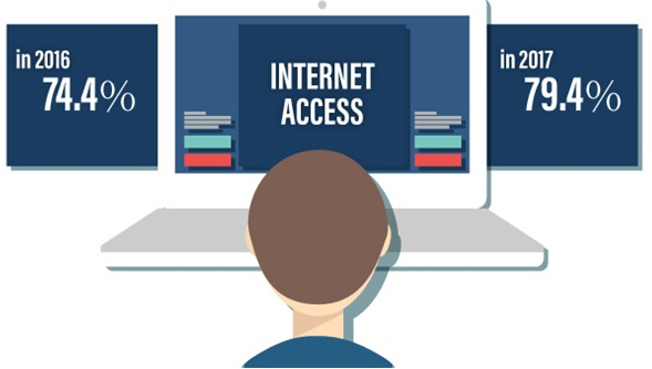 cyprus internet access