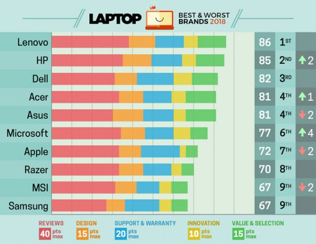 laptop-brands