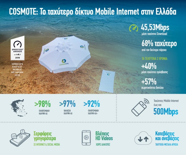 COSMOTE 4G_Infographic_July2018