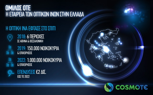 COSMOTE FTTH infographic