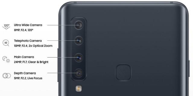 Galaxy-A9-Cameras