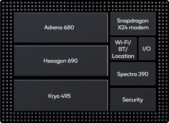 Snapdragon 8cx2