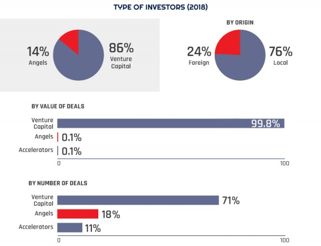 Type-of-investors-copy