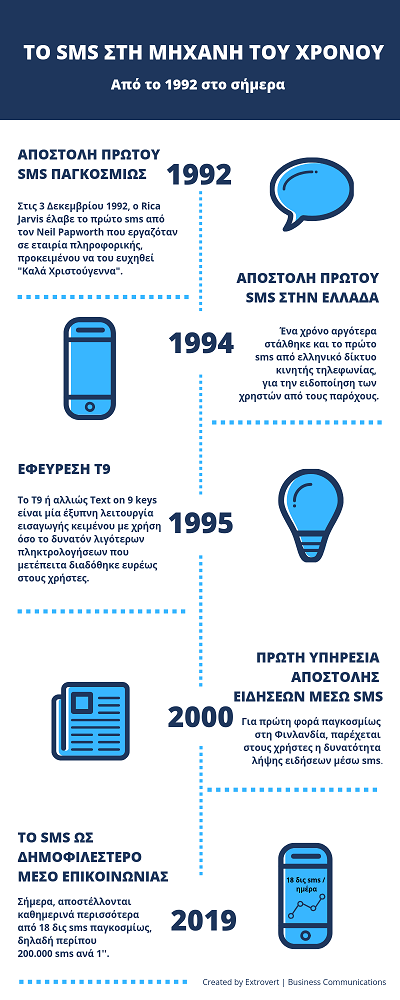 INFOGRAPHIC SMS