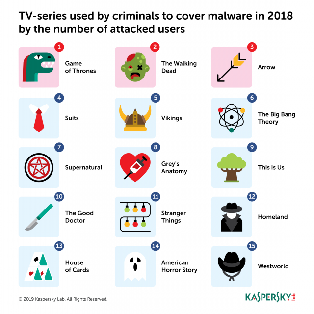 TV-show_Infographic