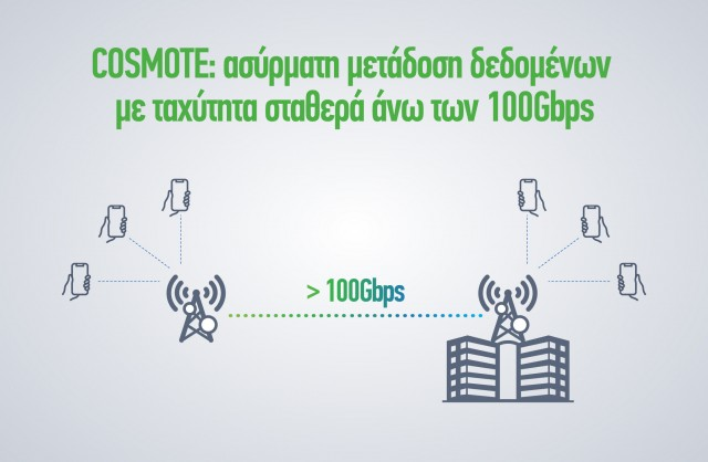 OTE_100Gbps_infographic_gr
