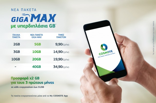 COSMOTE_GIGA MAX_infographic