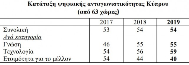 table cyprus
