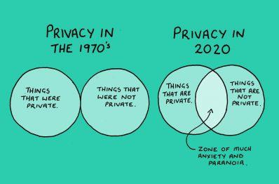 Kaspersky_Privacy