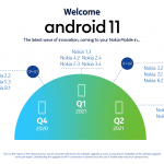 HMD Global - Nokia smartphones Android 11 Infographic