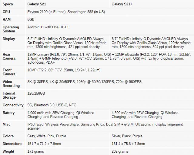 Galaxy S21 S21 Specs