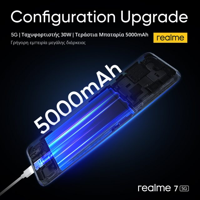 realme 7 5G 5