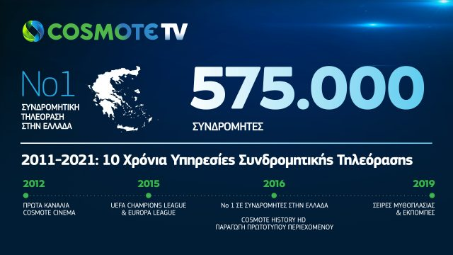 10 ΧΡΟΝΙΑ COSMOTE TV