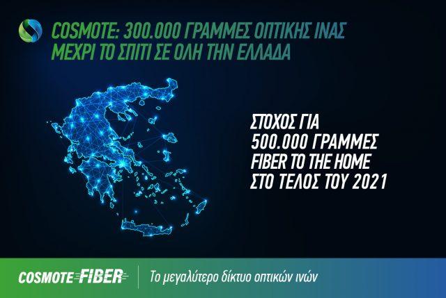COSMOTE Fiber FTTH 2021