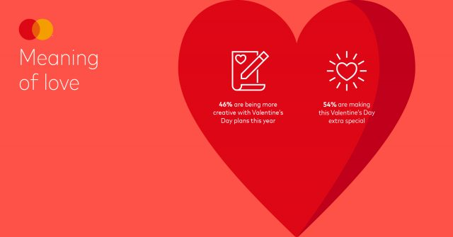 Mastercard Love Index 2021 Twitter Cards Europe Meaning of love