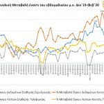 graph data usage cyprus