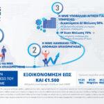 SME-Fund_infographic_el_01